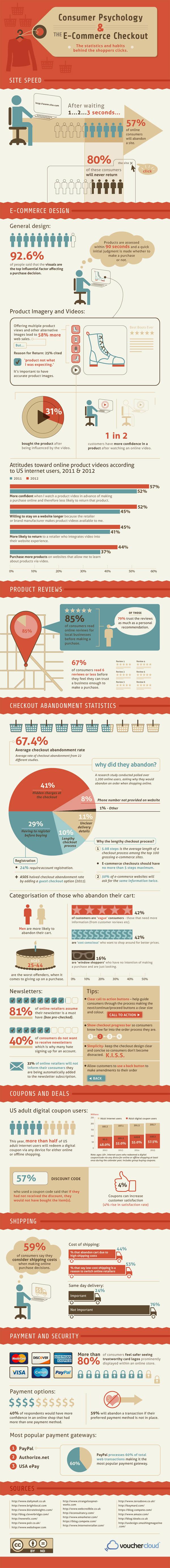 online-alışveriş-yapanların-psikolojisi Tüketiciler Bir Siteye Güvenmeden Önce 6 Yorum Okuyor [İnfografik] Tüketiciler Bir Siteye Güvenmeden Önce 6 Yorum Okuyor İnfografik online al    veri   yapanlar  n psikolojisi