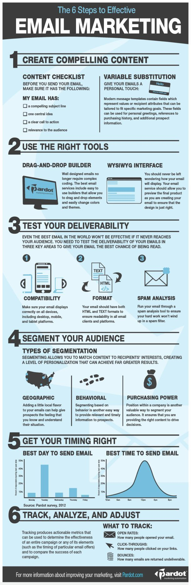email-marketing-infografik